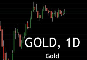 Commodities Trading Gold - Vikinsa Capital Management