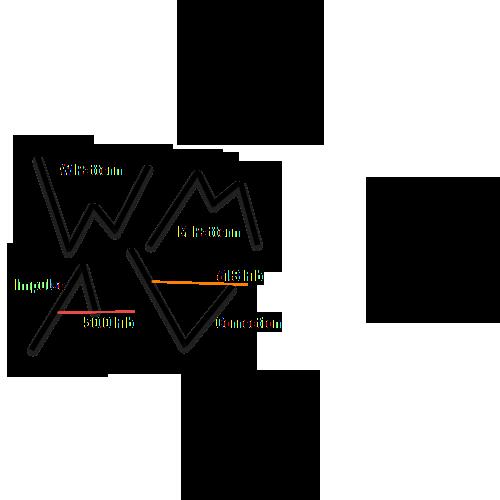 Vikinsa Fibonacci Core Strategy Program